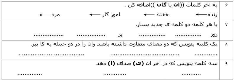 نمونه سوالات فارسی دوم نوبت دوم همراه با پاسخ تشریحی2